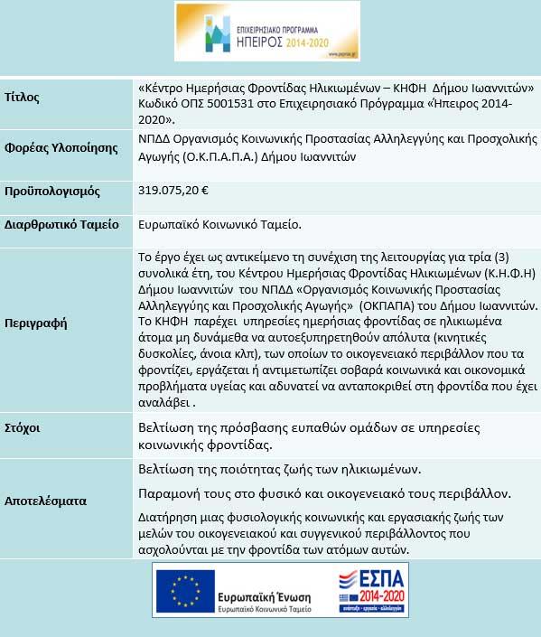 optiki-taytotita-kifi