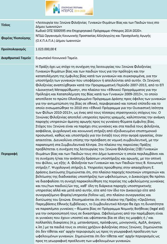 optiki-taytotita-xenona-ginaikon-thimaton-vias