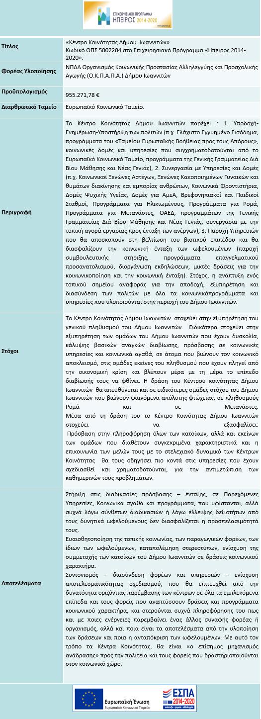 optiki-taytotita-kentro-koinotitas-2020