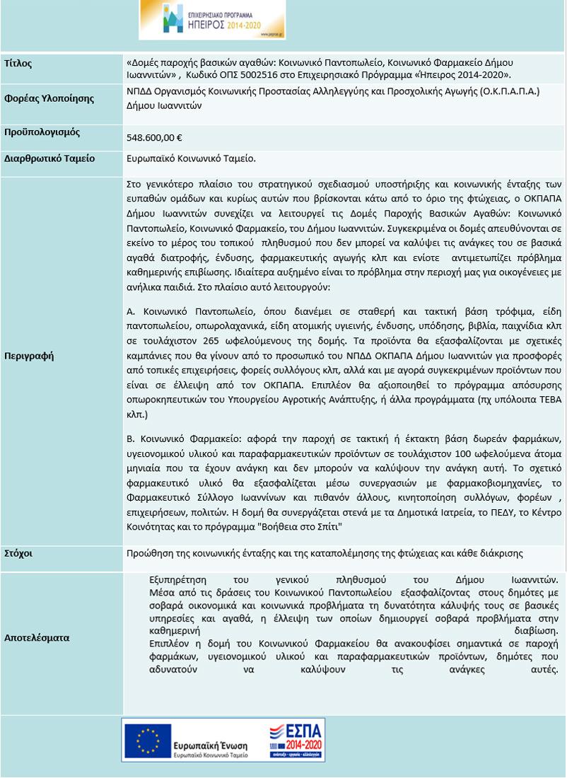 optiki-taytotita-koinoniko-pantopoleio-farmakeio-2020